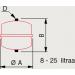 Kalvopaisunta-astia 25l 0,5/3 bar kuva3