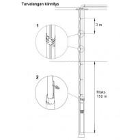 Grundfos RST-turvalanka, 40m
