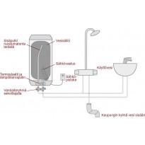 Jäspi varolaiteryhmä ja esisäätötermostaatti VLK-malleihin