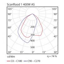 Valonheitin Airam SCANFLOOD - SCANFLOOD IP65 HIT 400W AS