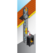 Schiedel Rondo Plus Air yksihorminen valmispiippu