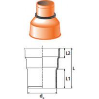 Jatkoyhde PVC 150/160