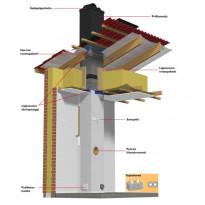 Valmispiippu Rondo Plus, tuplahorminen, ø12-16cm+ø12-16cm (pituus 3-12m)