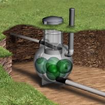Harmaavesipuhdistamo Wavin BioRami 300